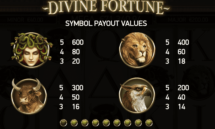 divine fortune pay out lines and symbols